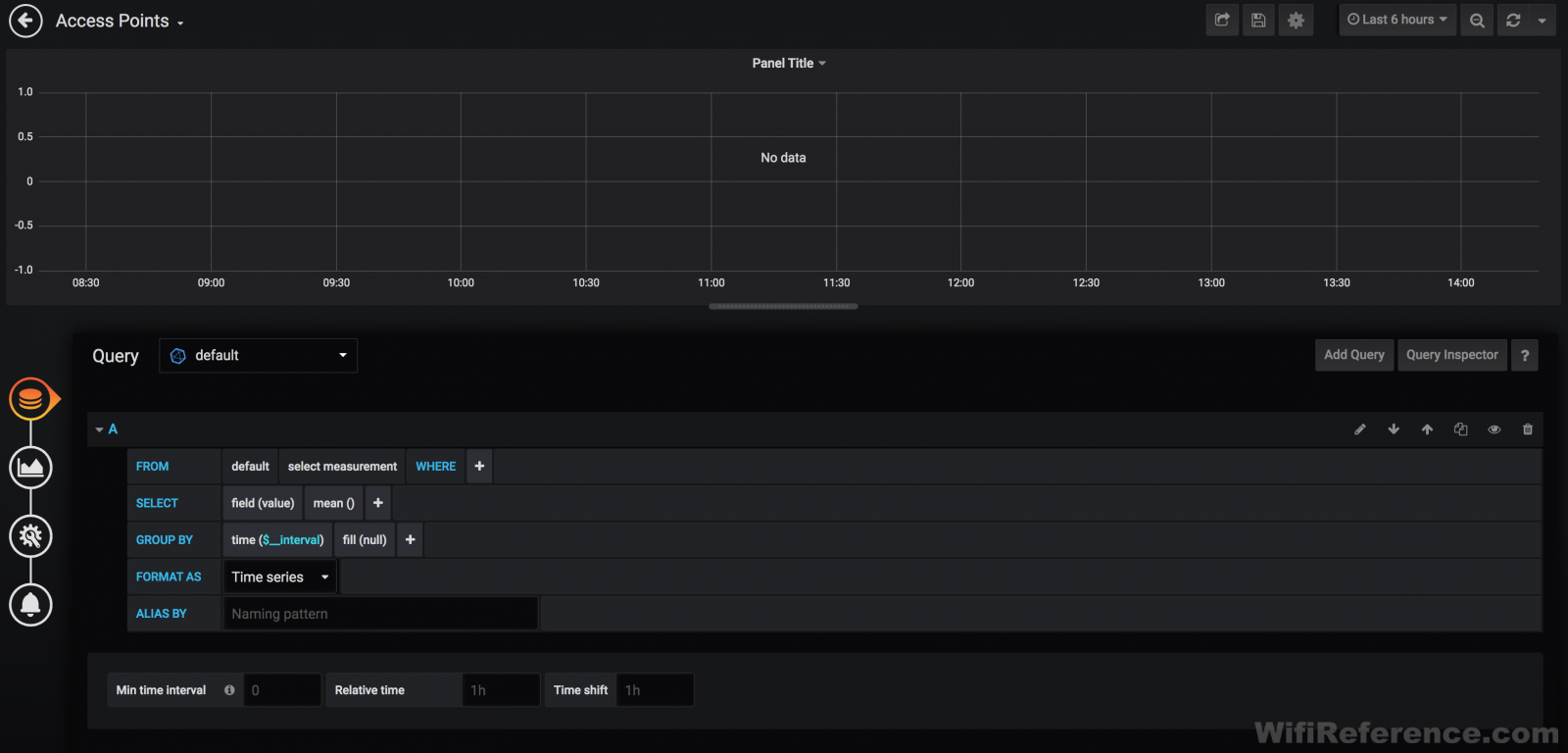 Grafana add query