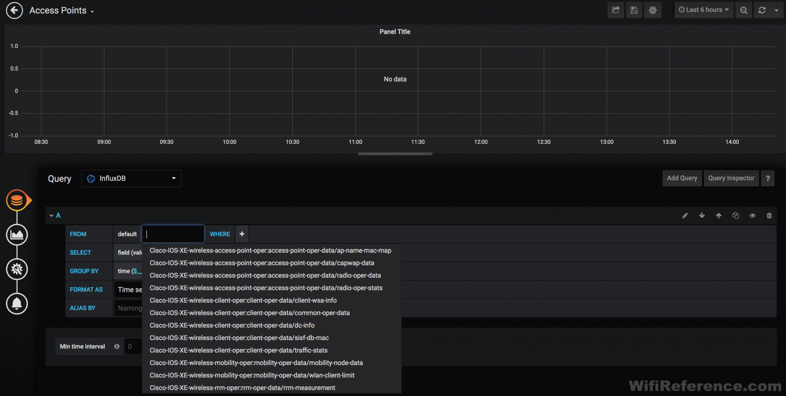 Grafana client count query 2