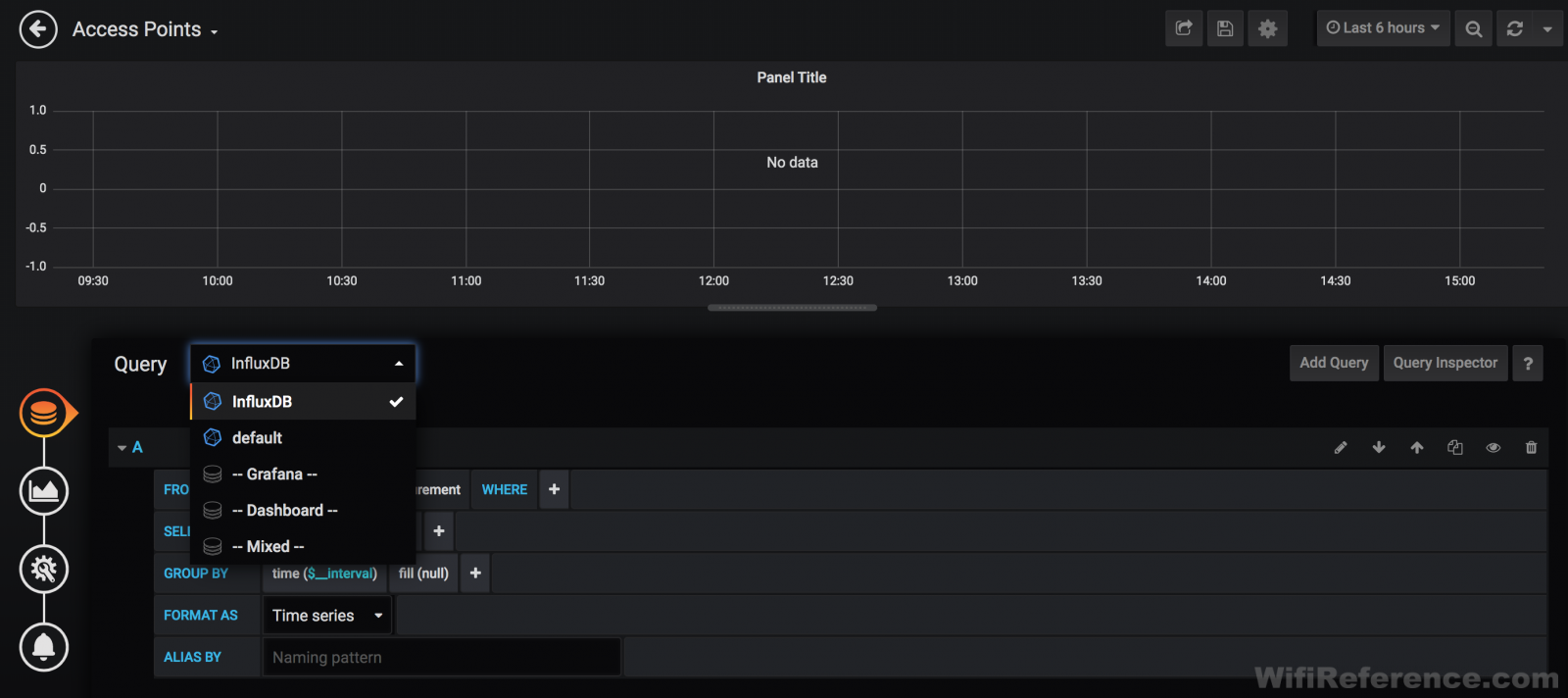 Grafana channel utilization 1