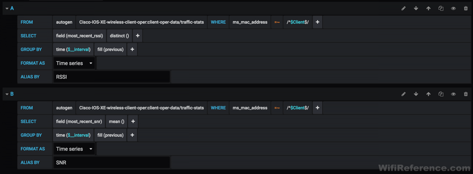 Grafana panel with variables