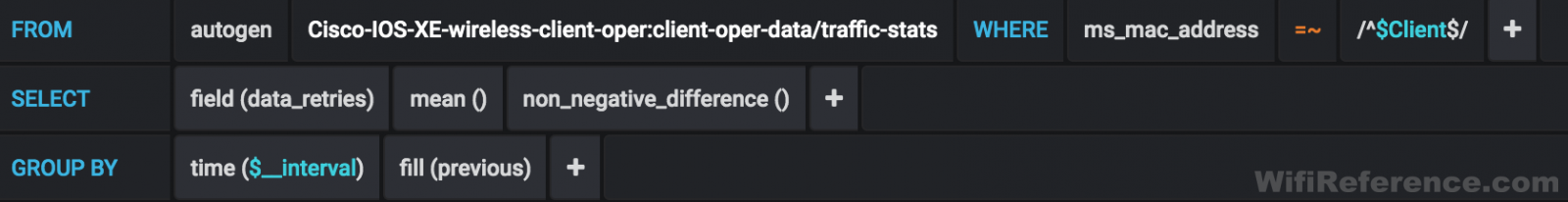 Grafana client data retries query